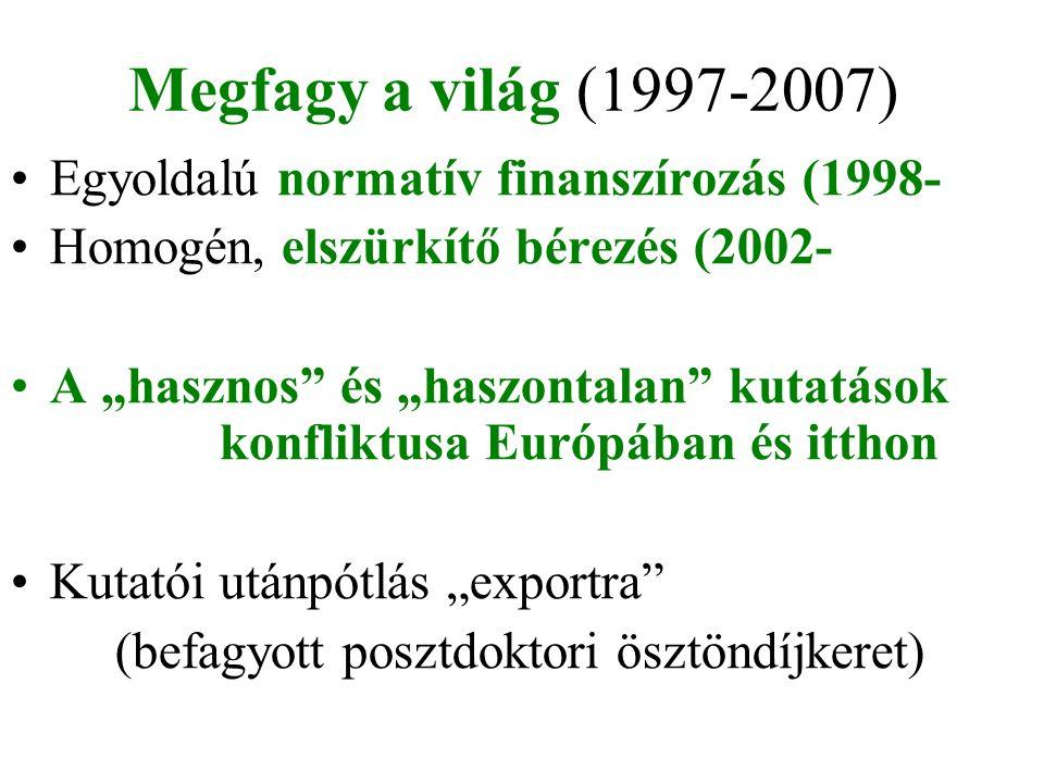 """Megfagy a világ (1997-2007) Egyoldalú normatív finanszírozás (1998- Homogén, elszürkítő bérezés (2002- A """"hasznos és """"haszontalan kutatások konfliktusa Európában és itthon Kutatói utánpótlás """"exportra (befagyott posztdoktori ösztöndíjkeret)"""