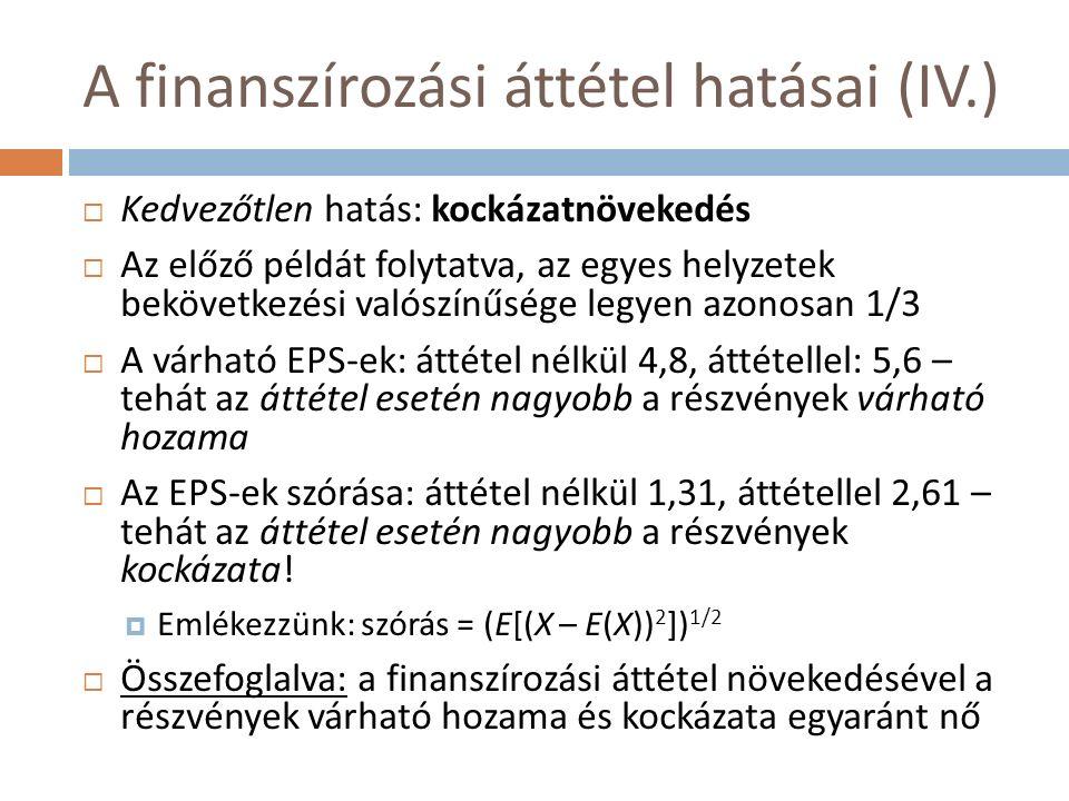 A finanszírozási áttétel hatásai (IV.)  Kedvezőtlen hatás: kockázatnövekedés  Az előző példát folytatva, az egyes helyzetek bekövetkezési valószínűsége legyen azonosan 1/3  A várható EPS-ek: áttétel nélkül 4,8, áttétellel: 5,6 – tehát az áttétel esetén nagyobb a részvények várható hozama  Az EPS-ek szórása: áttétel nélkül 1,31, áttétellel 2,61 – tehát az áttétel esetén nagyobb a részvények kockázata.