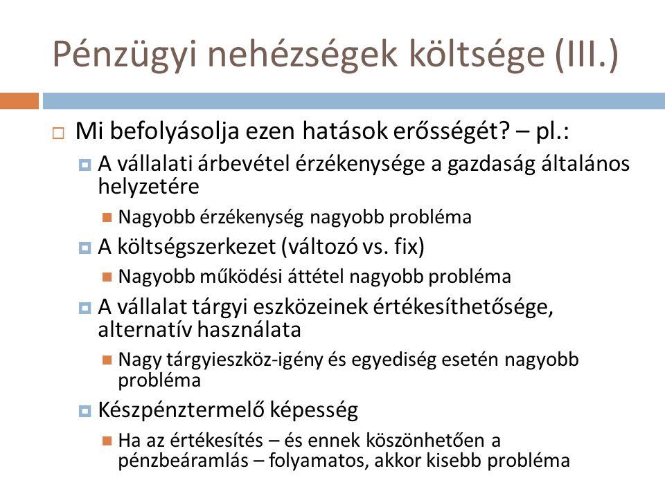 Pénzügyi nehézségek költsége (III.)  Mi befolyásolja ezen hatások erősségét.