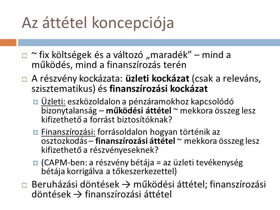 """Az áttétel koncepciója  ~ fix költségek és a változó """"maradék – mind a működés, mind a finanszírozás terén  A részvény kockázata: üzleti kockázat (csak a releváns, szisztematikus) és finanszírozási kockázat  Üzleti: eszközoldalon a pénzáramokhoz kapcsolódó bizonytalanság – működési áttétel ~ mekkora összeg lesz kifizethető a forrást biztosítóknak."""