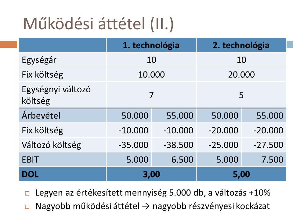 Működési áttétel (II.)  Legyen az értékesített mennyiség 5.000 db, a változás +10%  Nagyobb működési áttétel → nagyobb részvényesi kockázat 1.