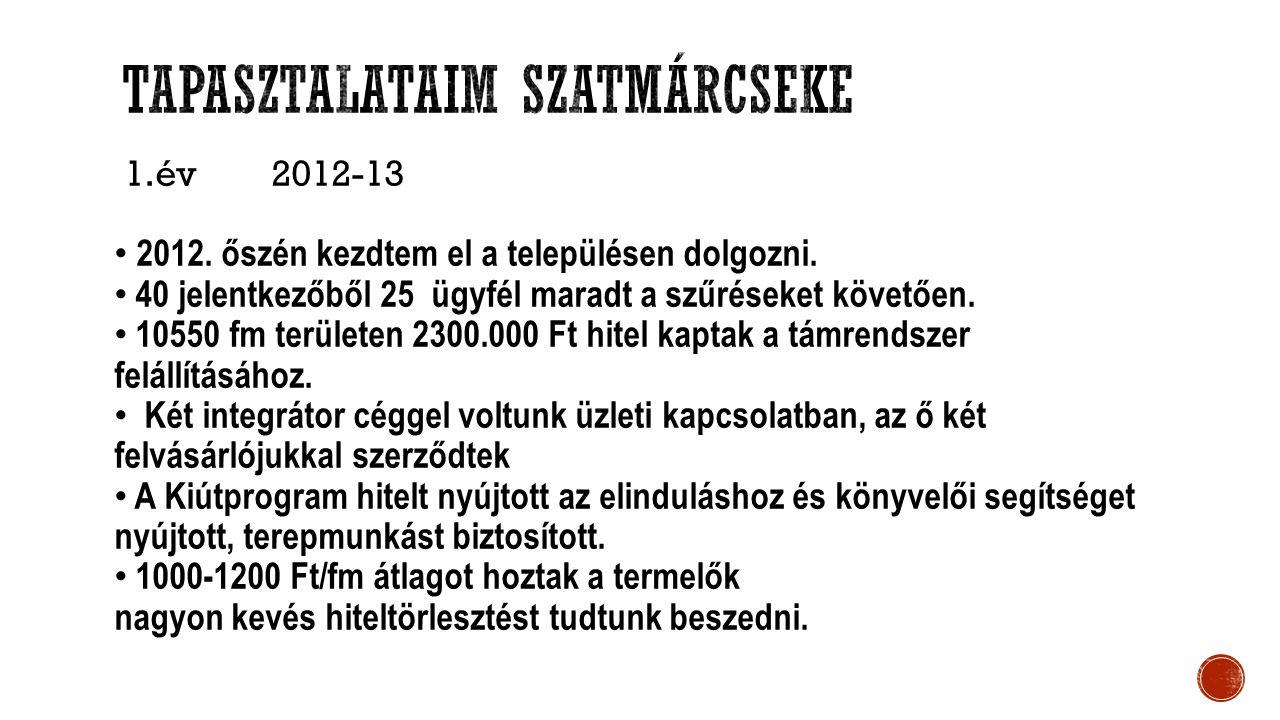 1.év 2012-13 2012. őszén kezdtem el a településen dolgozni. 40 jelentkezőből 25 ügyfél maradt a szűréseket követően. 10550 fm területen 2300.000 Ft hi