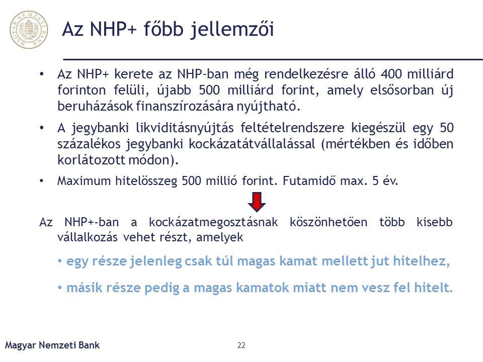 Az NHP+ főbb jellemzői Az NHP+ kerete az NHP-ban még rendelkezésre álló 400 milliárd forinton felüli, újabb 500 milliárd forint, amely elsősorban új beruházások finanszírozására nyújtható.