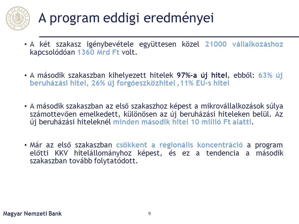 A program eddigi eredményei A két szakasz igénybevétele együttesen közel 21000 vállalkozáshoz kapcsolódóan 1360 Mrd Ft volt.