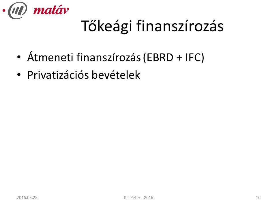 Tőkeági finanszírozás Átmeneti finanszírozás (EBRD + IFC) Privatizációs bevételek 102016.05.25.Kis Péter - 2016