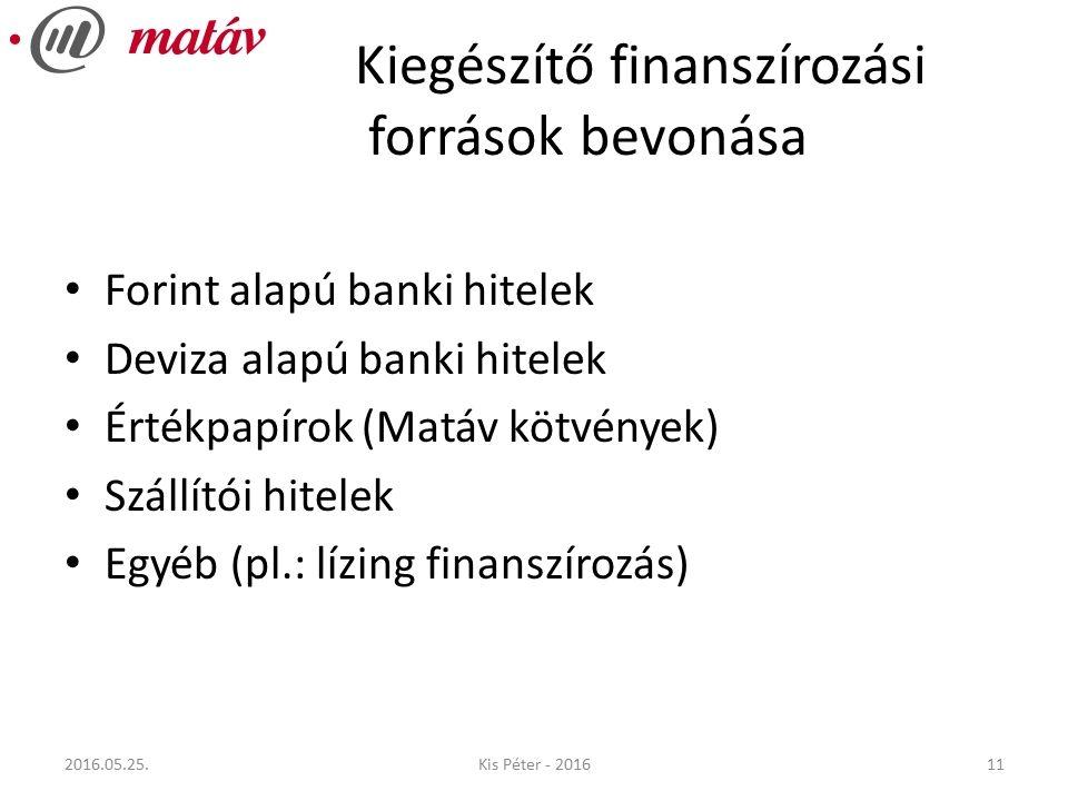 Kiegészítő finanszírozási források bevonása Forint alapú banki hitelek Deviza alapú banki hitelek Értékpapírok (Matáv kötvények) Szállítói hitelek Egyéb (pl.: lízing finanszírozás) 112016.05.25.Kis Péter - 2016
