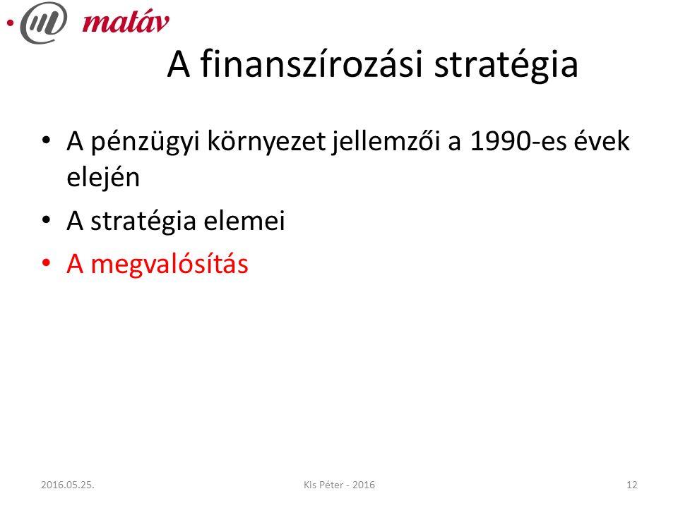A finanszírozási stratégia A pénzügyi környezet jellemzői a 1990-es évek elején A stratégia elemei A megvalósítás 122016.05.25.Kis Péter - 2016