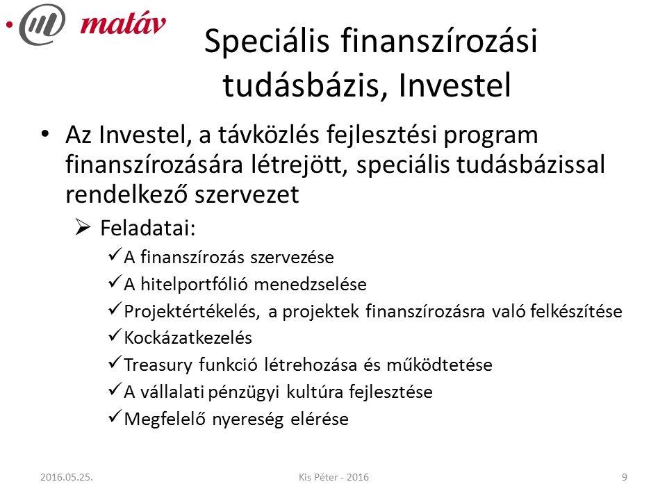 Speciális finanszírozási tudásbázis, Investel Az Investel, a távközlés fejlesztési program finanszírozására létrejött, speciális tudásbázissal rendelkező szervezet  Feladatai: A finanszírozás szervezése A hitelportfólió menedzselése Projektértékelés, a projektek finanszírozásra való felkészítése Kockázatkezelés Treasury funkció létrehozása és működtetése A vállalati pénzügyi kultúra fejlesztése Megfelelő nyereség elérése 92016.05.25.Kis Péter - 2016