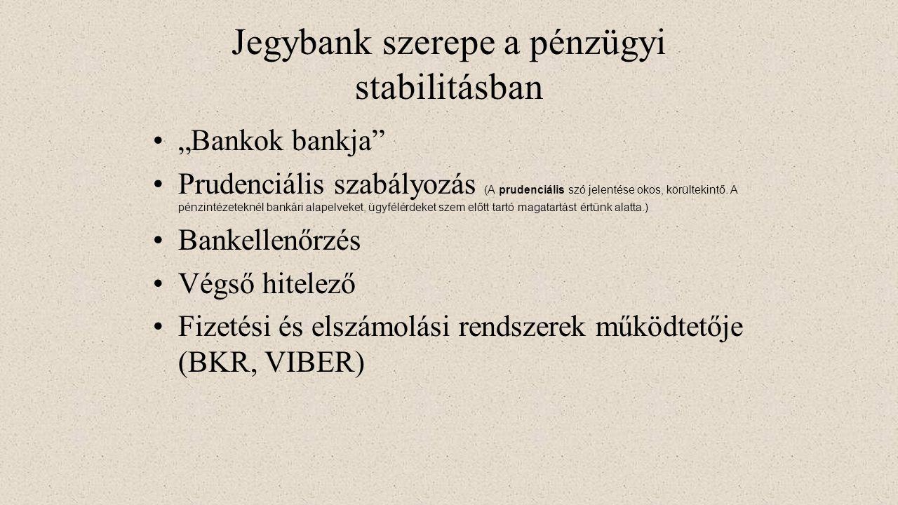 MNB a pénzügyi rendszerben Alkotmány: Az MNB feladata a törvényes fizetőeszköz kibocsátása, a nemzeti fizetőeszköz értékállóságának védelme, valamint