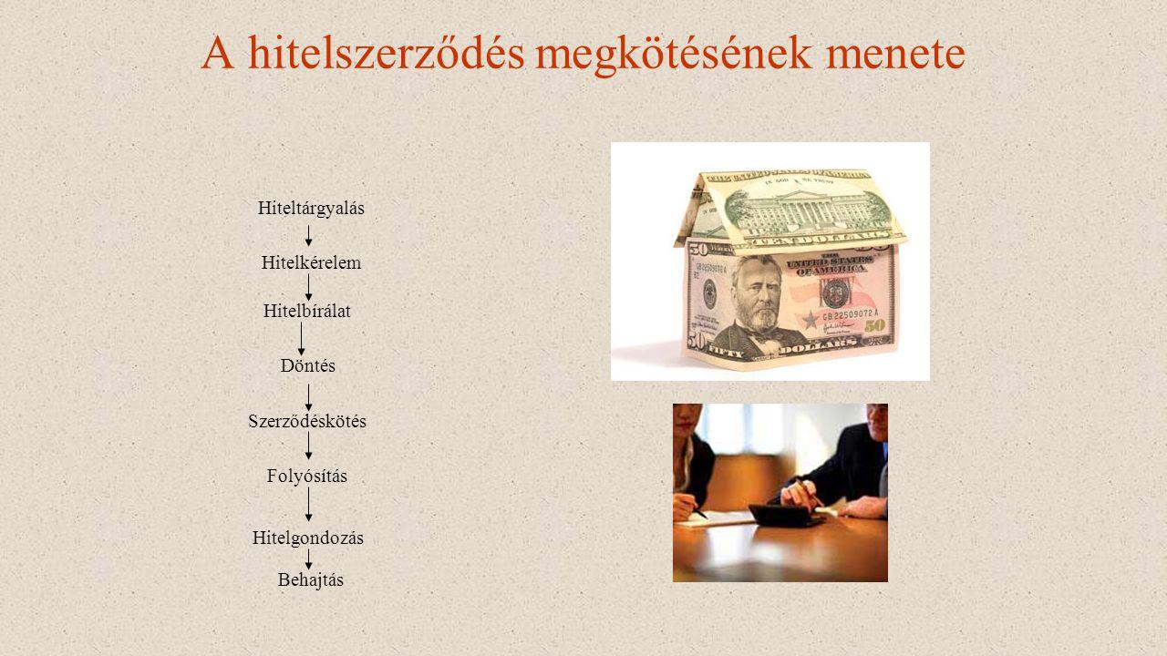AKTÍV MŰVELETEK Aktív bankműveletek azok az ügyletek, amelyekkel a bankoknak követelésük vagy vagyonra szóló joguk keletkezik. Az aktív bankműveletek