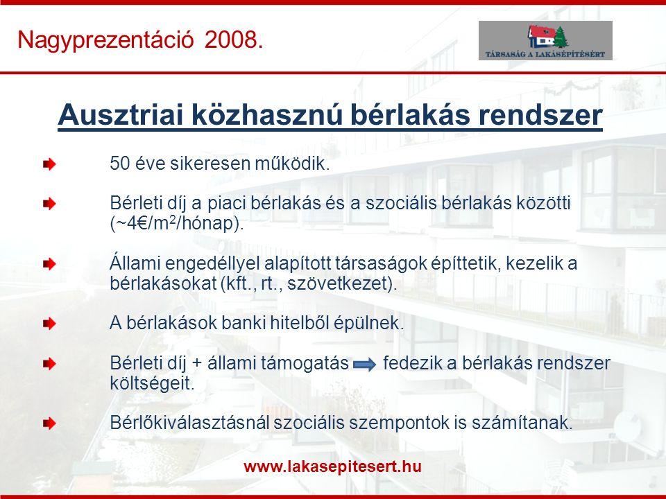www.lakasepitesert.hu Nagyprezentáció 2008. Ausztriai közhasznú bérlakás rendszer 50 éve sikeresen működik. Bérleti díj a piaci bérlakás és a szociáli