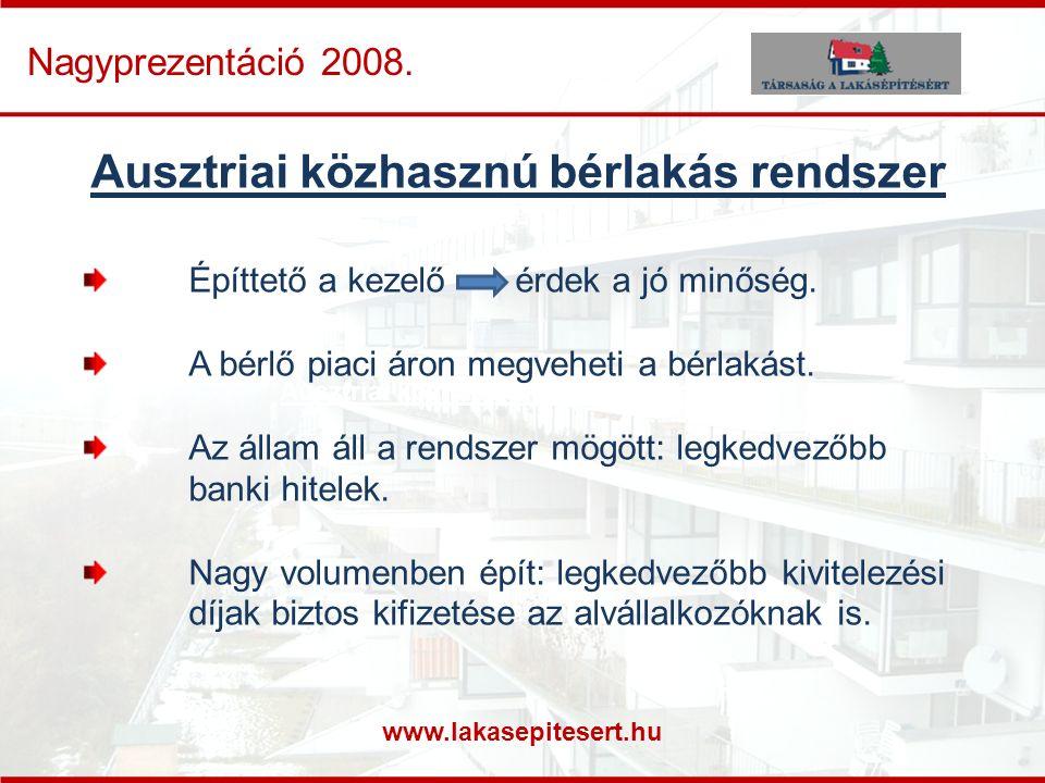 www.lakasepitesert.hu Nagyprezentáció 2008. Ausztriai közhasznú bérlakás rendszer Építtető a kezelő érdek a jó minőség. A bérlő piaci áron megveheti a