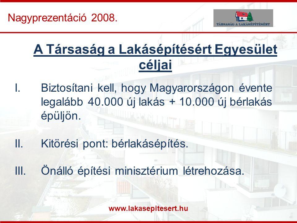 Nagyprezentáció 2008. A Társaság a Lakásépítésért Egyesület céljai I. Biztosítani kell, hogy Magyarországon évente legalább 40.000 új lakás + 10.000 ú