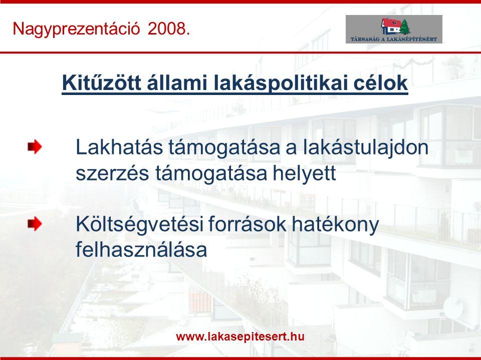 www.lakasepitesert.hu Nagyprezentáció 2008. Kitűzött állami lakáspolitikai célok Lakhatás támogatása a lakástulajdon szerzés támogatása helyett Költsé