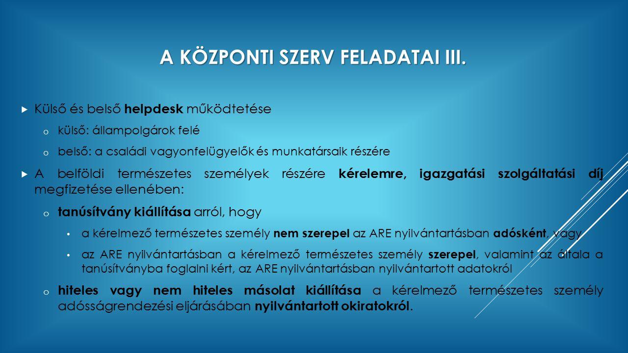 A KÖZPONTI SZERV FELADATAI III.  Külső és belső helpdesk működtetése o külső: állampolgárok felé o belső: a családi vagyonfelügyelők és munkatársaik