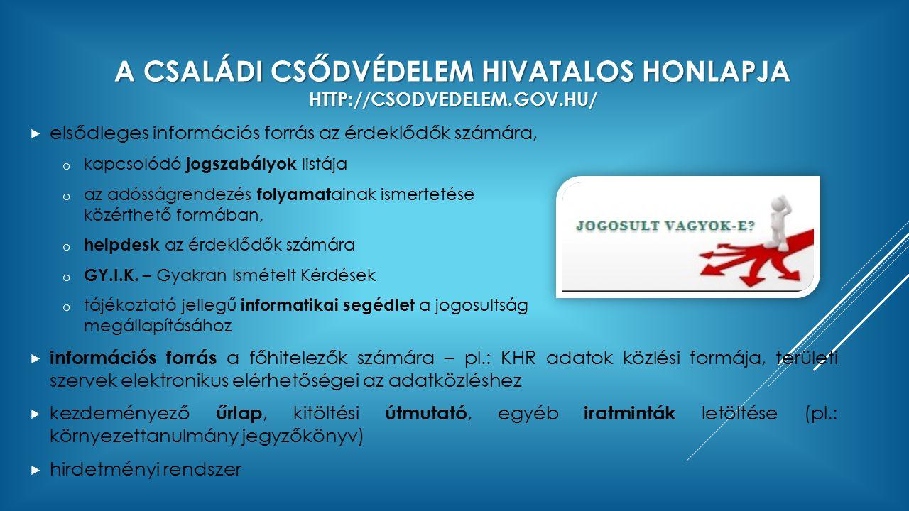 A CSALÁDI CSŐDVÉDELEM HIVATALOS HONLAPJA HTTP://CSODVEDELEM.GOV.HU/  elsődleges információs forrás az érdeklődők számára, o kapcsolódó jogszabályok listája o az adósságrendezés folyamat ainak ismertetése közérthető formában, o helpdesk az érdeklődők számára o GY.I.K.
