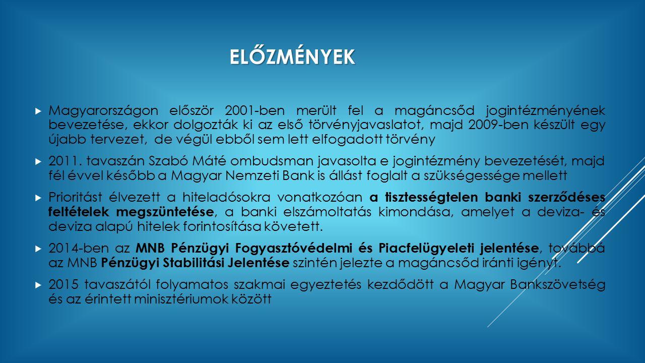 ELŐZMÉNYEK  Magyarországon először 2001-ben merült fel a magáncsőd jogintézményének bevezetése, ekkor dolgozták ki az első törvényjavaslatot, majd 20