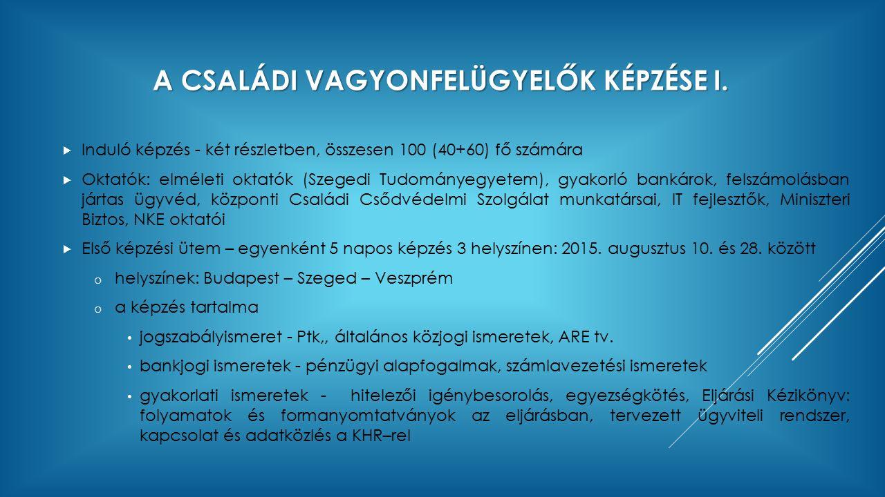 A CSALÁDI VAGYONFELÜGYELŐK KÉPZÉSE I.  Induló képzés - két részletben, összesen 100 (40+60) fő számára  Oktatók: elméleti oktatók (Szegedi Tudománye