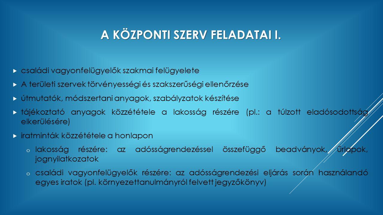 A KÖZPONTI SZERV FELADATAI I.  családi vagyonfelügyelők szakmai felügyelete  A területi szervek törvényességi és szakszerűségi ellenőrzése  útmutat