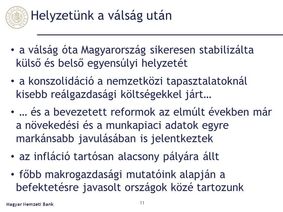 Helyzetünk a válság után a válság óta Magyarország sikeresen stabilizálta külső és belső egyensúlyi helyzetét a konszolidáció a nemzetközi tapasztalatoknál kisebb reálgazdasági költségekkel járt… … és a bevezetett reformok az elmúlt években már a növekedési és a munkapiaci adatok egyre markánsabb javulásában is jelentkeztek az infláció tartósan alacsony pályára állt főbb makrogazdasági mutatóink alapján a befektetésre javasolt országok közé tartozunk 11 Magyar Nemzeti Bank