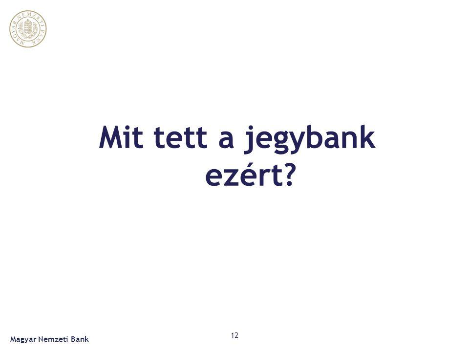 Mit tett a jegybank ezért? Magyar Nemzeti Bank 12