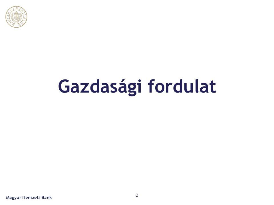 Gazdasági fordulat Magyar Nemzeti Bank 2