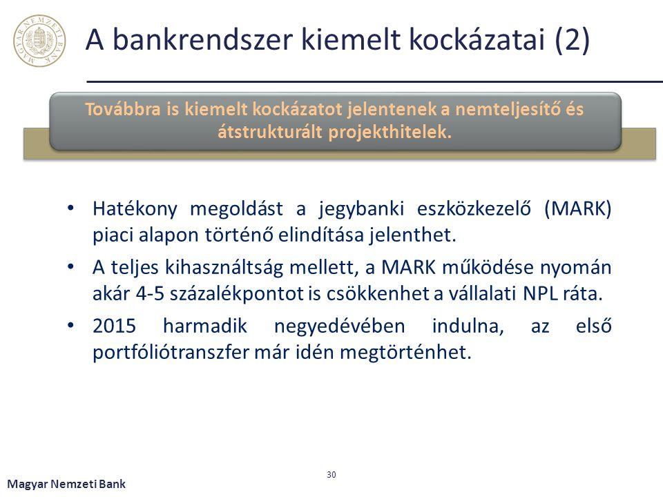 A bankrendszer kiemelt kockázatai (2) Továbbra is kiemelt kockázatot jelentenek a nemteljesítő és átstrukturált projekthitelek. Magyar Nemzeti Bank 30