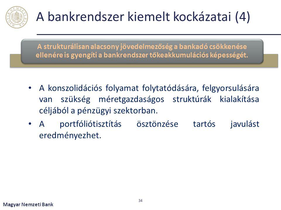 A bankrendszer kiemelt kockázatai (4) A strukturálisan alacsony jövedelmezőség a bankadó csökkenése ellenére is gyengíti a bankrendszer tőkeakkumulációs képességét.