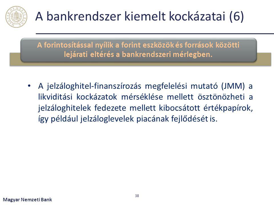A bankrendszer kiemelt kockázatai (6) A forintosítással nyílik a forint eszközök és források közötti lejárati eltérés a bankrendszeri mérlegben.