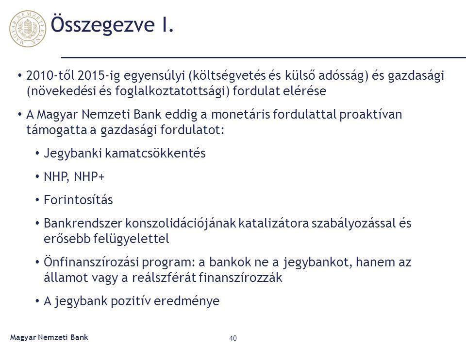 Összegezve I. 2010-től 2015-ig egyensúlyi (költségvetés és külső adósság) és gazdasági (növekedési és foglalkoztatottsági) fordulat elérése A Magyar N