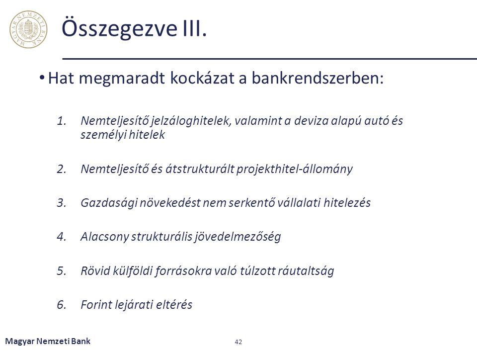 Összegezve III. Hat megmaradt kockázat a bankrendszerben: 1.Nemteljesítő jelzáloghitelek, valamint a deviza alapú autó és személyi hitelek 2.Nemteljes