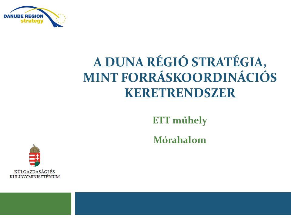 Magyar vezetésű területek eredményei vízminőség Vízminőség terület (PA 4 – HU-SK koordináció )  Duna vízgyűjtő hordalék menedzsment projekt kidolgozása magyar vezetéssel (Budapesti Műszaki Egyetem)  Cél: hordalék egyensúly vizsgálata, mely az általános vízgazdálkodási kérdéseken túl a mezőgazdaságot, a turizmust és a navigálha- tóságot is pozitív irányban befolyásolja;  A harmadik legjobb értékelést elért projektjavaslat 560 db benyújtott projektből