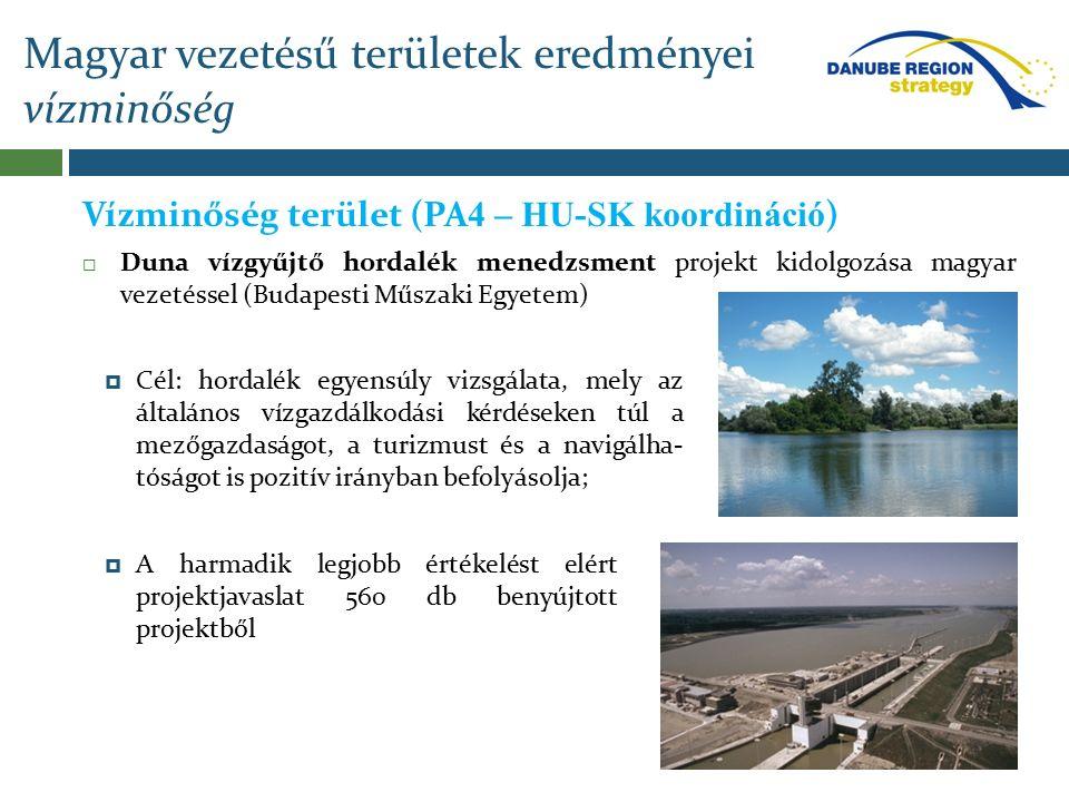 Magyar vezetésű területek eredményei vízminőség Vízminőség terület (PA 4 – HU-SK koordináció )  Duna vízgyűjtő hordalék menedzsment projekt kidolgozá