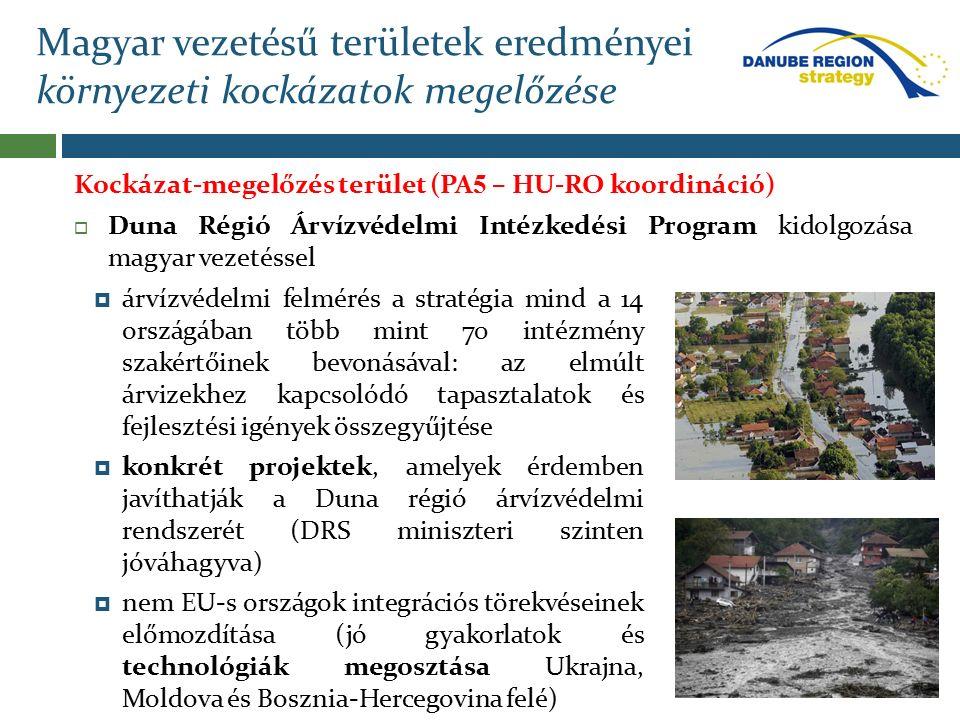 Magyar vezetésű területek eredményei környezeti kockázatok megelőzése Kockázat-megelőzés terület (PA 5 – HU-RO koordináció)  Duna Régió Árvízvédelmi Intézkedési Program kidolgozása magyar vezetéssel  árvízvédelmi felmérés a stratégia mind a 14 országában több mint 70 intézmény szakértőinek bevonásával: az elmúlt árvizekhez kapcsolódó tapasztalatok és fejlesztési igények összegyűjtése  konkrét projektek, amelyek érdemben javíthatják a Duna régió árvízvédelmi rendszerét (DRS miniszteri szinten jóváhagyva)  nem EU-s országok integrációs törekvéseinek előmozdítása (jó gyakorlatok és technológiák megosztása Ukrajna, Moldova és Bosznia-Hercegovina felé)