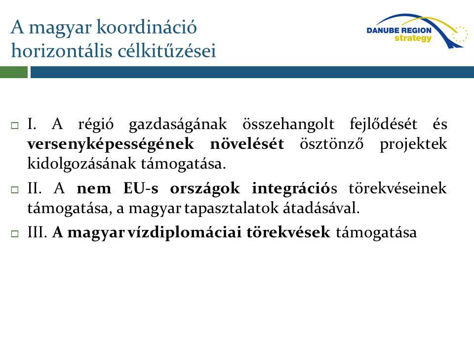 A magyar koordináció horizontális célkitűzései  I. A régió gazdaságának összehangolt fejlődését és versenyképességének növelését ösztönző projektek k