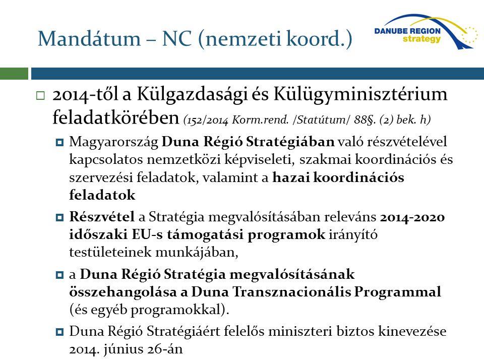 Mandátum – NC (nemzeti koord.)  2014-től a Külgazdasági és Külügyminisztérium feladatkörében (152/2014 Korm.rend. /Statútum/ 88§. (2) bek. h)  Magya