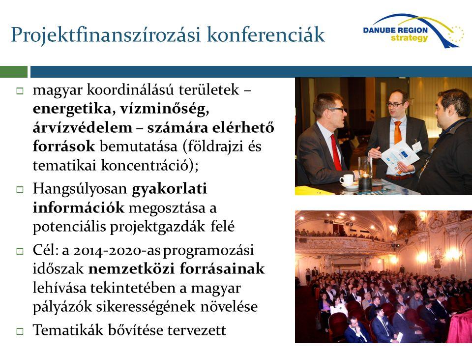 Projektfinanszírozási konferenciák  magyar koordinálású területek – energetika, vízminőség, árvízvédelem – számára elérhető források bemutatása (föld