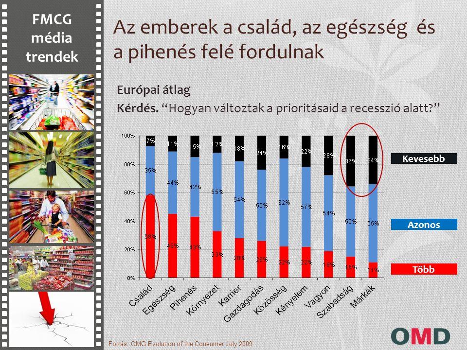 """FMCG média trendek Az emberek a család, az egészség és a pihenés felé fordulnak Európai átlag Kérdés. """"Hogyan változtak a prioritásaid a recesszió ala"""