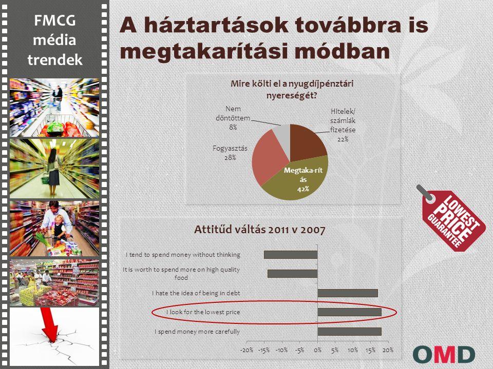 """A """"Chips adó hatása a legnagyobb hirdetési szektorra: az élelmiszerre -3% -7% Az élelmiszer szektor reklámköltése 7%-ot csökkent 2011 szeptemberig."""