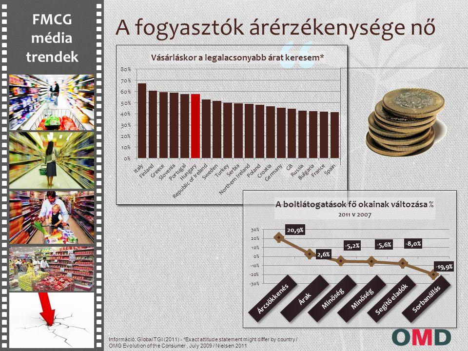 """FMCG média trendek """" A fogyasztók árérzékenysége nő Információ: Global TGI (2011) - *Exact attitude statement might differ by country / OMG Evolution"""