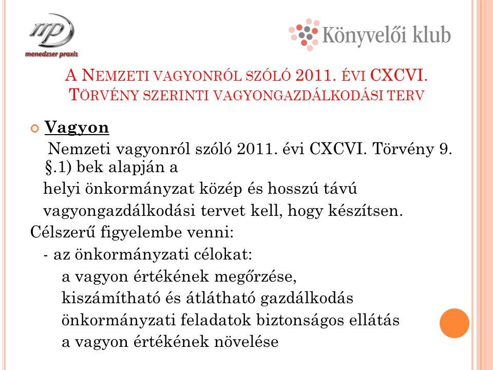 A N EMZETI VAGYONRÓL SZÓLÓ 2011. ÉVI CXCVI.