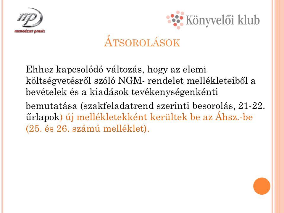 A KORMÁNYRENDELET HATÁLYBALÉPÉSE Az Áhsz.-nek a módosító 74/2013.