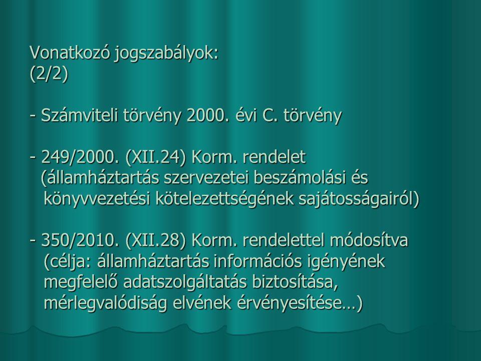 Vonatkozó jogszabályok: (2/2) - Számviteli törvény 2000.