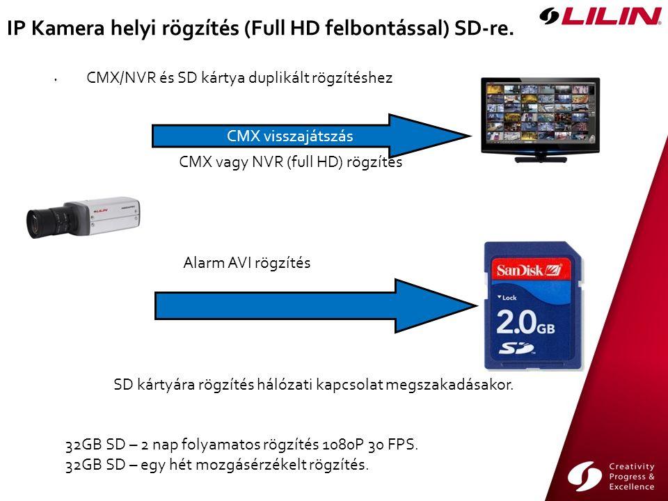 IP Kamera helyi rögzítés (Full HD felbontással) SD-re.