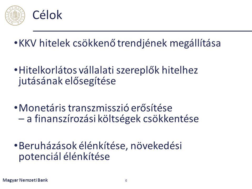 Célok KKV hitelek csökkenő trendjének megállítása Hitelkorlátos vállalati szereplők hitelhez jutásának elősegítése Monetáris transzmisszió erősítése – a finanszírozási költségek csökkentése Beruházások élénkítése, növekedési potenciál élénkítése Magyar Nemzeti Bank 6