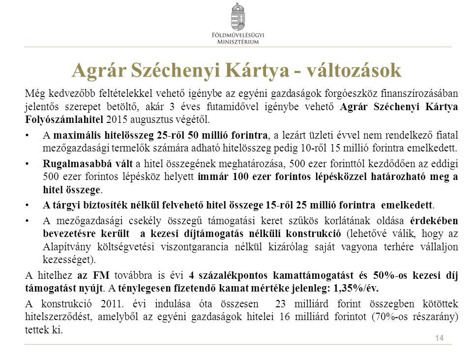 Még kedvezőbb feltételekkel vehető igénybe az egyéni gazdaságok forgóeszköz finanszírozásában jelentős szerepet betöltő, akár 3 éves futamidővel igénybe vehető Agrár Széchenyi Kártya Folyószámlahitel 2015 augusztus végétől.