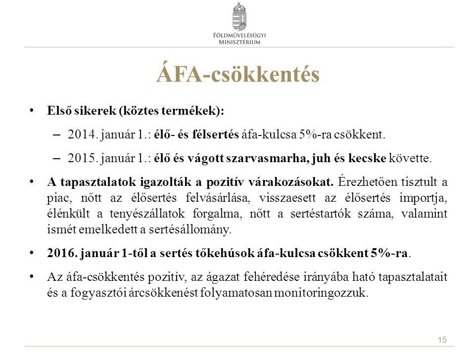 ÁFA-csökkentés Első sikerek (köztes termékek): – 2014. január 1.: élő- és félsertés áfa-kulcsa 5%-ra csökkent. – 2015. január 1.: élő és vágott szarva