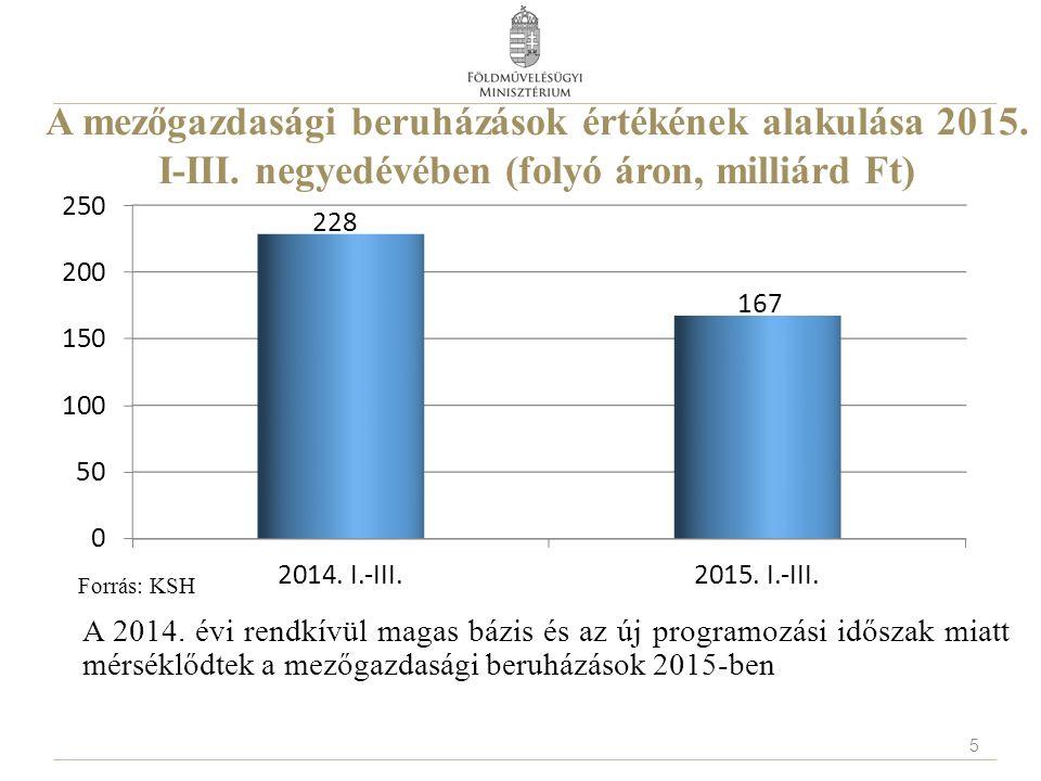 A mezőgazdasági beruházások értékének alakulása 2015. I-III. negyedévében (folyó áron, milliárd Ft) A 2014. évi rendkívül magas bázis és az új program