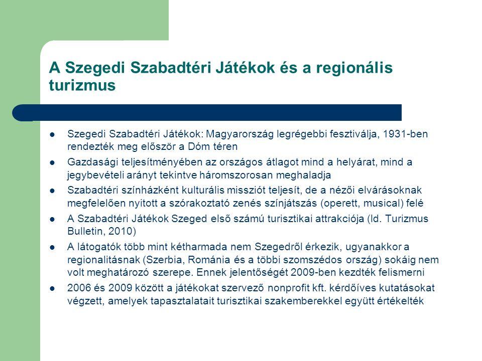 A Szegedi Szabadtéri Játékok és a regionális turizmus Szegedi Szabadtéri Játékok: Magyarország legrégebbi fesztiválja, 1931-ben rendezték meg először
