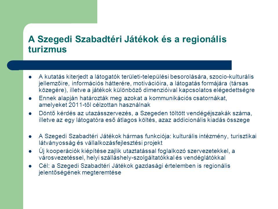 A Szegedi Szabadtéri Játékok és a regionális turizmus A kutatás kiterjedt a látogatók területi-települési besorolására, szocio-kulturális jellemzőire,
